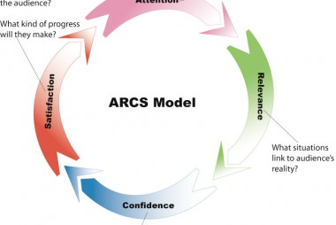 ARCS-Graphic
